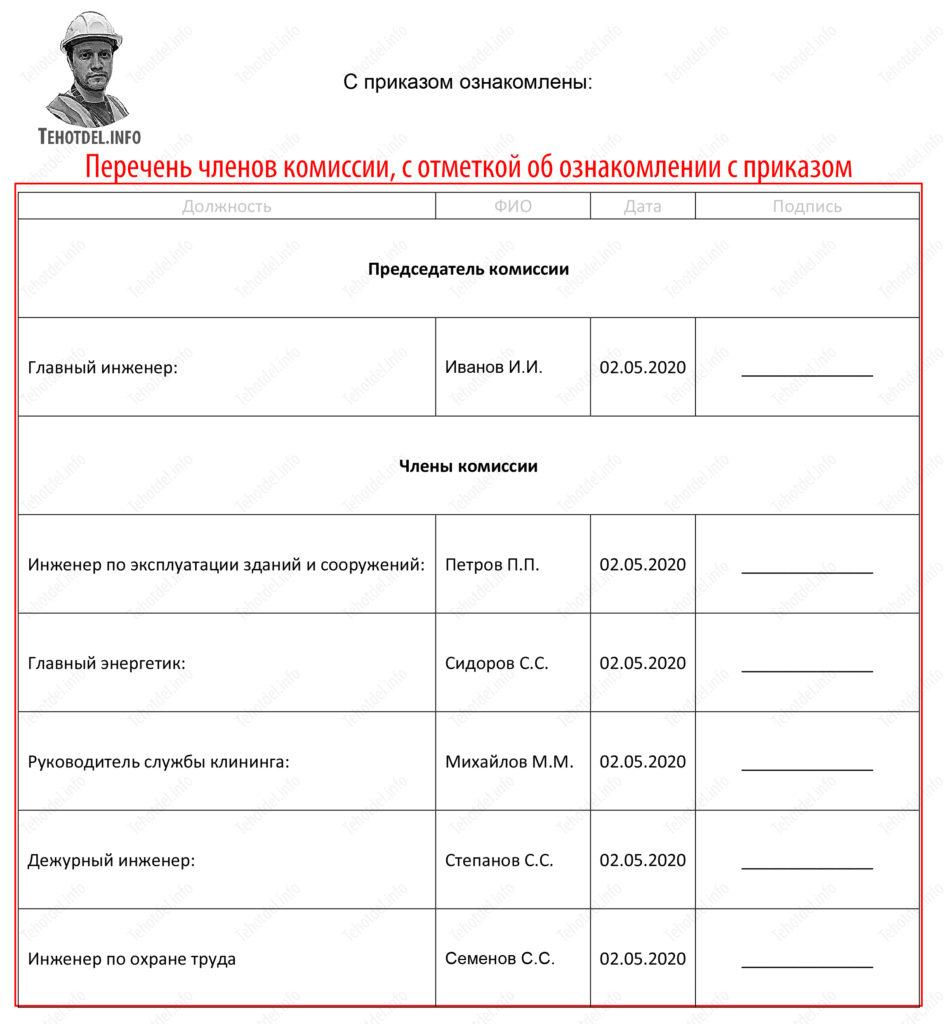 Список членов комиссии в приказе о создании комиссии